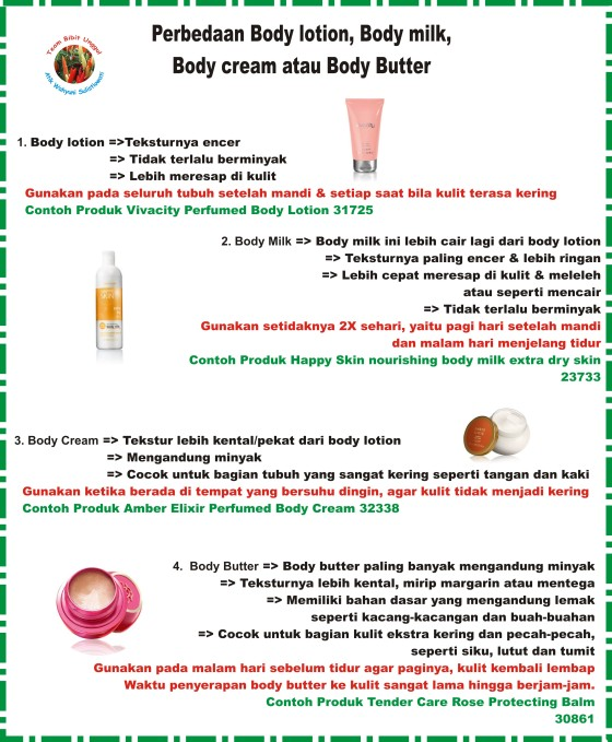 body-lotion